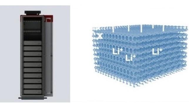 LAVLE Developing Marine Solid Electrolyte Battery Energy Storage