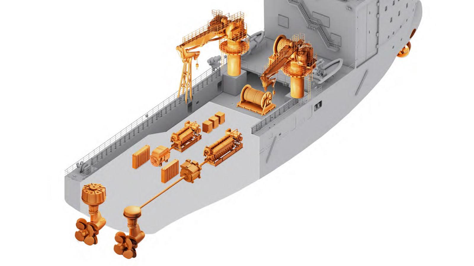 Green Shipping Needs An Efficient Power System