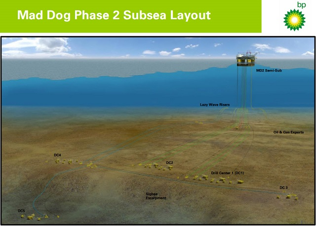 BP approves second phase for deep water project in Gulf of Mexico